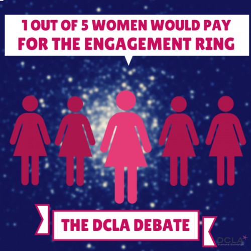 DCLA Debate: Should You Buy Your Own Engagement Ring?
