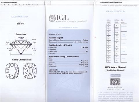 Diamond certifcates are not all the same.